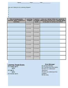 Learning Target Tracking Form