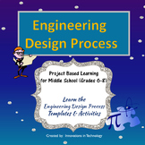 Learning about the Engineering Design Process