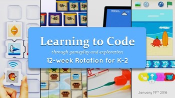 Learning to Code Through Gameplay and Exploration 12-week