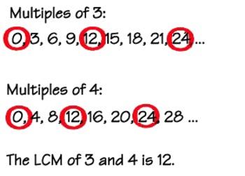 Least Common Multiple Worksheet (30 Q)