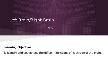 Left Brain/Right Brain and Growth Mindset