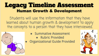 Legacy Timeline Project- Human Growth & Development Assessment
