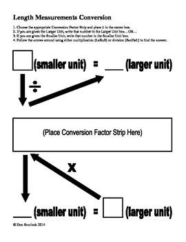 Length Measurement Conversion Help Sheet