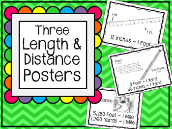 Length and Distance Measurement Posters. Inches. Feet. Yar