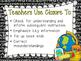 Lesson Closure Strategies Presentation