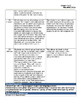 """Lesson Plan 2/4: """"The use of grammar and syntax in persuas"""