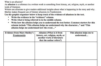 Lesson Plan: Allusion in Mary Shelley's Frankenstein