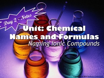 Lesson Plan: Converting Chemical Names into Formulas for I
