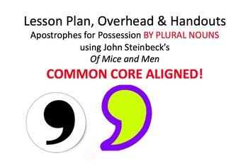 Lesson Plan & Handouts: Apostrophe for Possession by PLURA