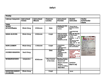 Lesson Plans for For Introducing Daily 5 & Literacy By 3