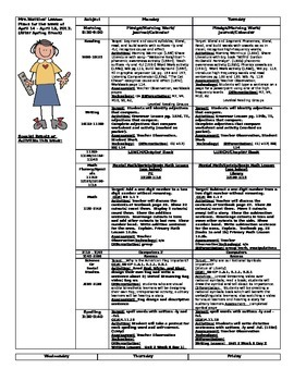 Lesson plan format using targets