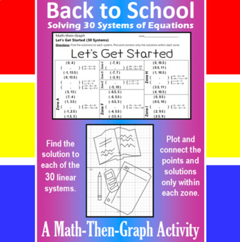 Let's Get Started - 30 Linear Systems & Coordinate Graphin