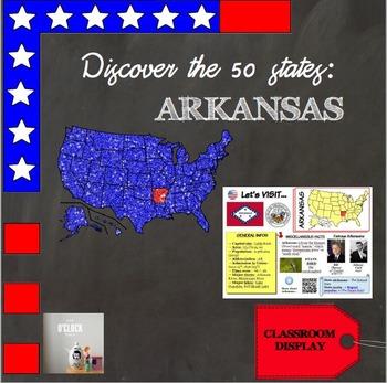 Let's visit... Arkansas