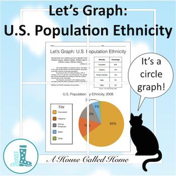 Let's Graph: U.S. Population Ethnicity
