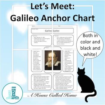 Let's Meet: Galileo Galilei Anchor Chart