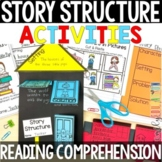 Story Structure: Activities for Teaching Story Structure/