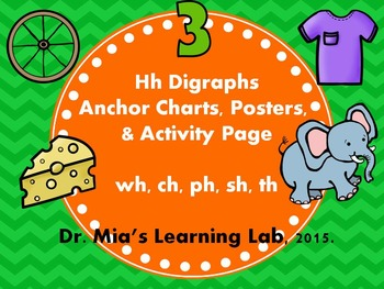 Letter Hh Digraphs Anchor Charts/Posters (sh, th, wh, ph, ch)
