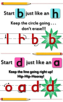 Letter Reversal Chart for b and d
