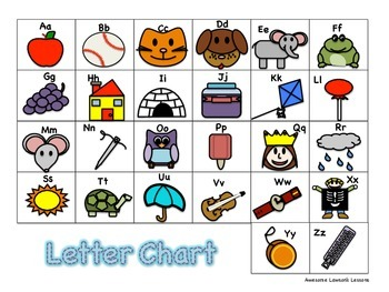 Letter Sound Chart