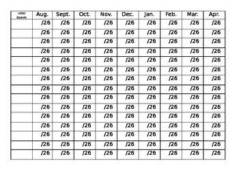 Letter Sound Data Sheet