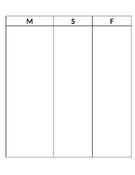 Letter Sound Sort  (M, S, F)
