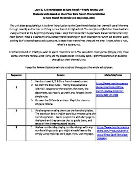 Level 6, 7, 8 Core French Basics Review Outline and Assessment