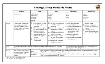 Leveled Learning Target RL 8.1