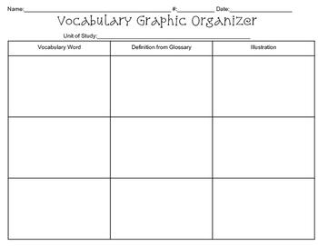 Leveled Vocabulary Graphic Organzier