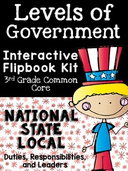 Levels of Government Interactive Flipbook- National, State