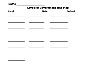 Levels of Government Tree Map Cut and Paste Activity