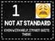 Levels of Understanding - Emoji Posters
