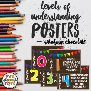 Levels of Understanding Posters Rainbow Chocolate