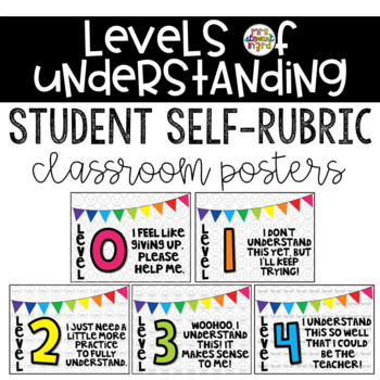Levels of Understanding Posters Rainbow Emojis
