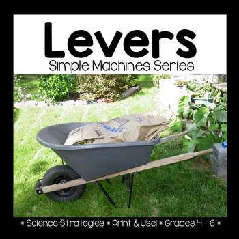 Levers - Exploratory Learning Lesson