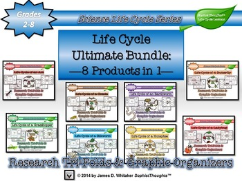 Life Cycle Research Tri-Folds Ultimate Bundle