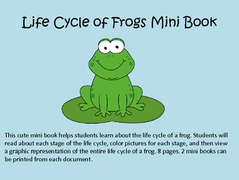 Life Cycle of Frogs Mini Book