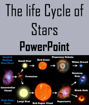 Life Cycle of Stars: An Engaging PPT - Videos, High Res. P