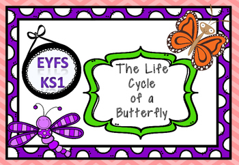 Life Cycle of a Butterfly.