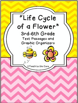 Life Cycle of a Flower Close Reading 3-6 Grade Text/Graphi