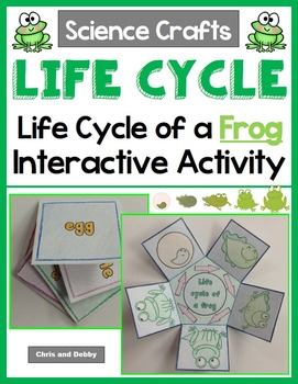 Life Cycle of a Frog Craft - Interactive Crafts - Science