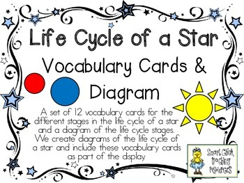 Life Cycle of a Star Diagram and Vocabulary Cards