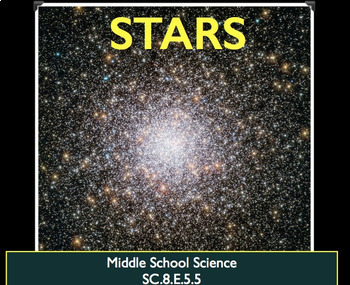 Life Cycle of a Star - Lesson - Middle School Science