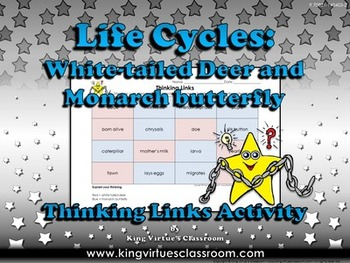 White-tailed Deer and Monarch Butterfly Life Cycles Thinki