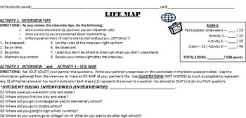 Life Map - Practicing Interview Skills / Getting to Know C