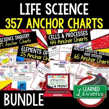 Life Science Anchor Charts BUNDLE - 357 Charts (Life Scien