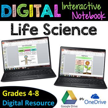 Life Science Digital Interactive Notebook - Google Drive Resource