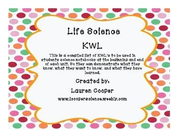 Life Science KWL Bundle