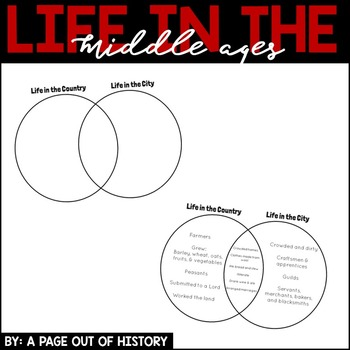 Life in the Middle Age Venn Diagram