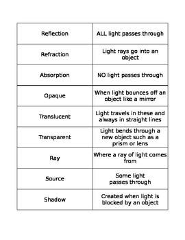 Light Energy Vocabulary Flash Cards