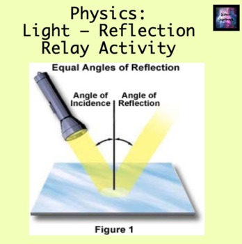 Light Reflection Relay
